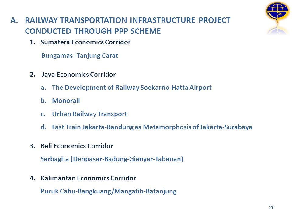 A. RAILWAY TRANSPORTATION INFRASTRUCTURE PROJECT CONDUCTED THROUGH PPP SCHEME 26 1.Sumatera Economics Corridor Bungamas -Tanjung Carat 2. Java Economi