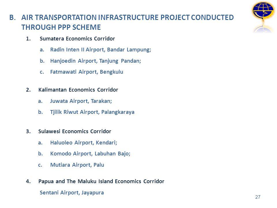 B. AIR TRANSPORTATION INFRASTRUCTURE PROJECT CONDUCTED THROUGH PPP SCHEME 27 1.Sumatera Economics Corridor a.Radin Inten II Airport, Bandar Lampung; b