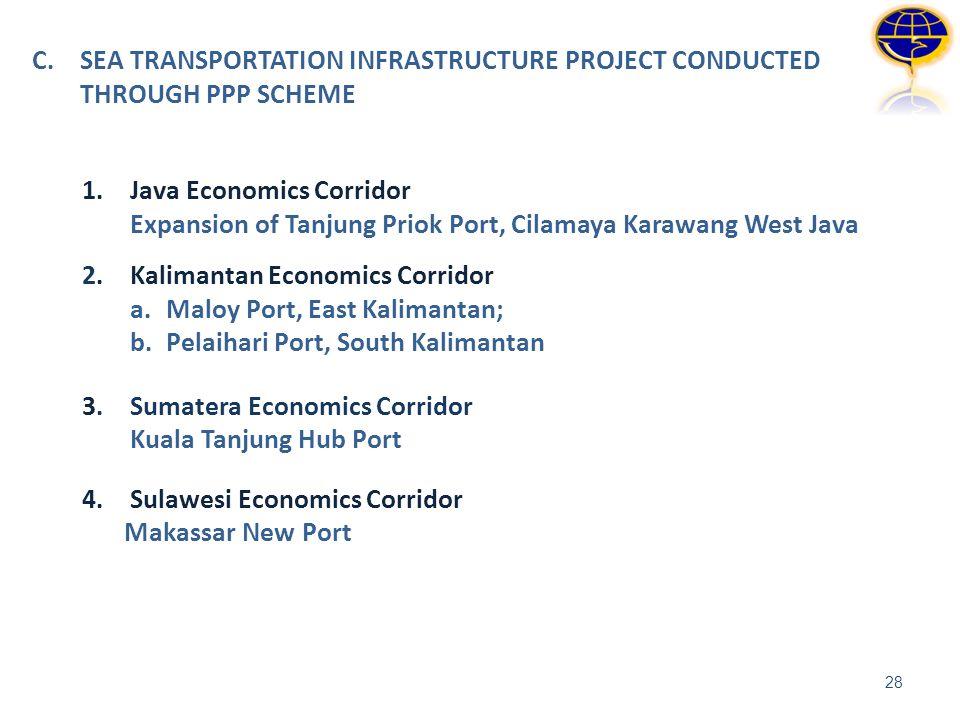 C. SEA TRANSPORTATION INFRASTRUCTURE PROJECT CONDUCTED THROUGH PPP SCHEME 28 1.Java Economics Corridor Expansion of Tanjung Priok Port, Cilamaya Karaw