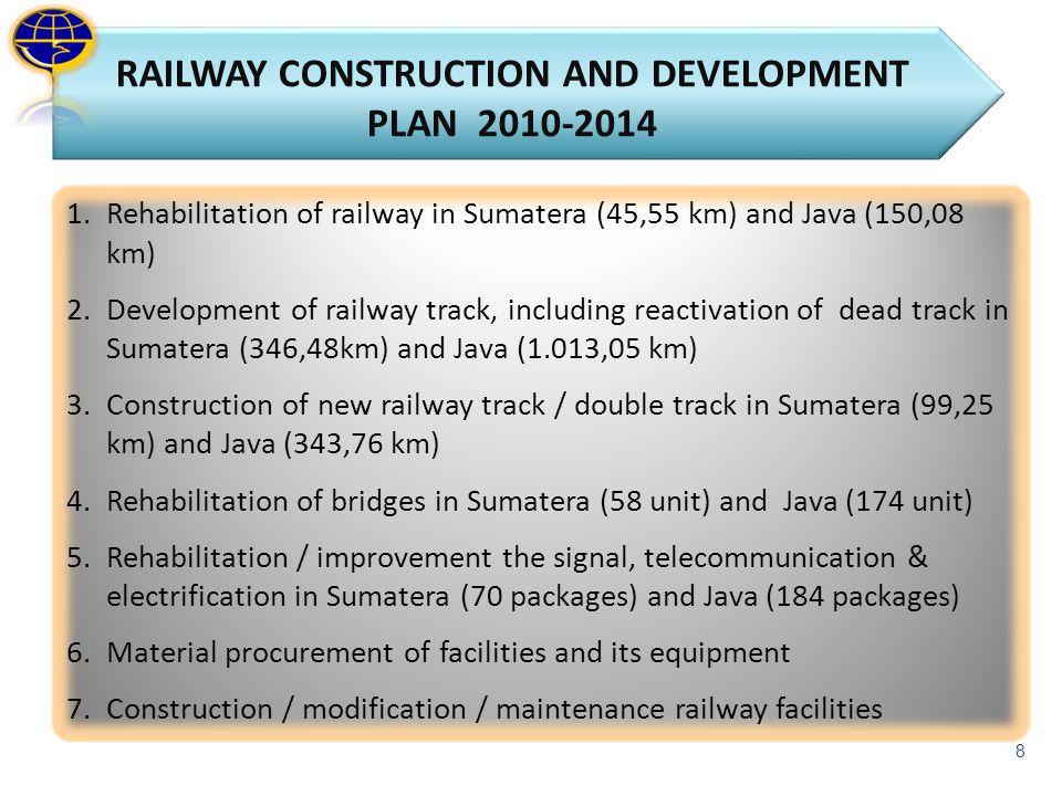 RAILWAY CONSTRUCTION AND DEVELOPMENT PLAN 2010-2014 1.Rehabilitation of railway in Sumatera (45,55 km) and Java (150,08 km) 2.Development of railway t