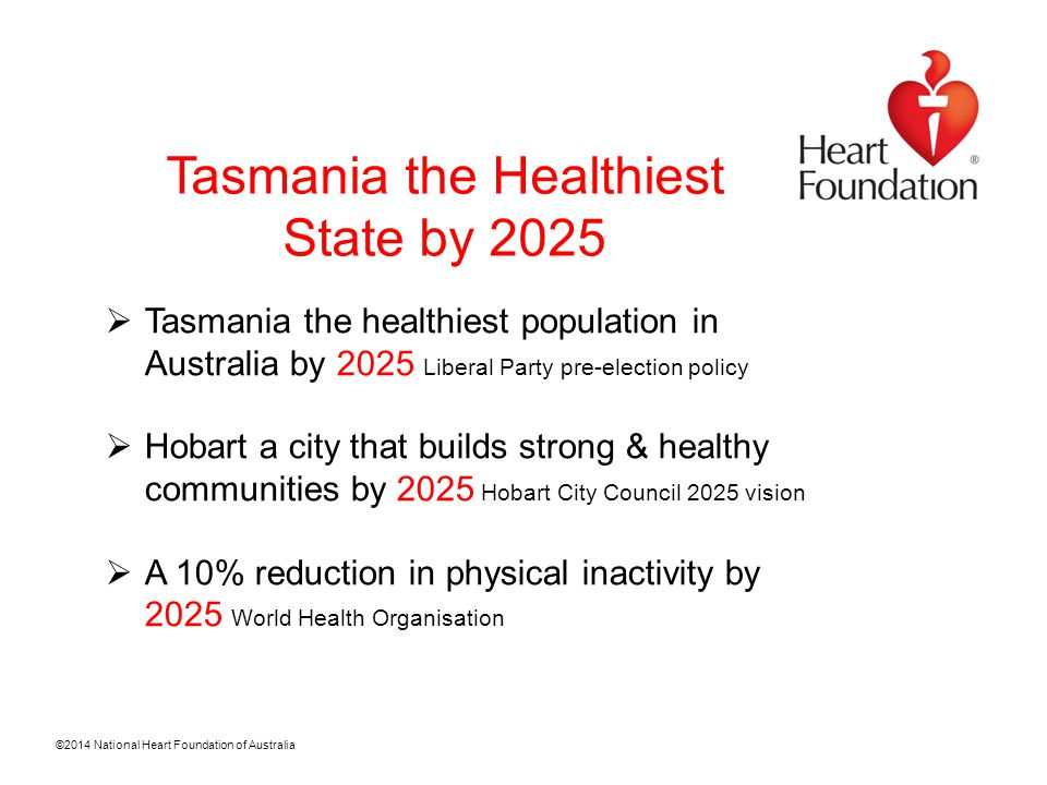 ©2014 National Heart Foundation of Australia State Policies Schematic construction