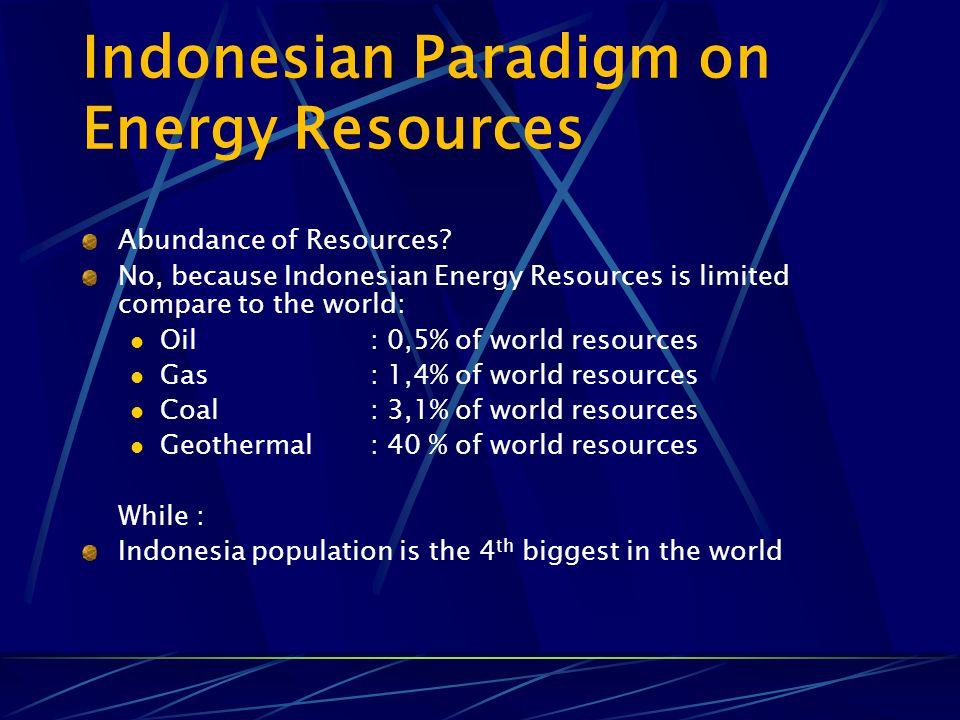 Indonesian Paradigm on Energy Resources Abundance of Resources.