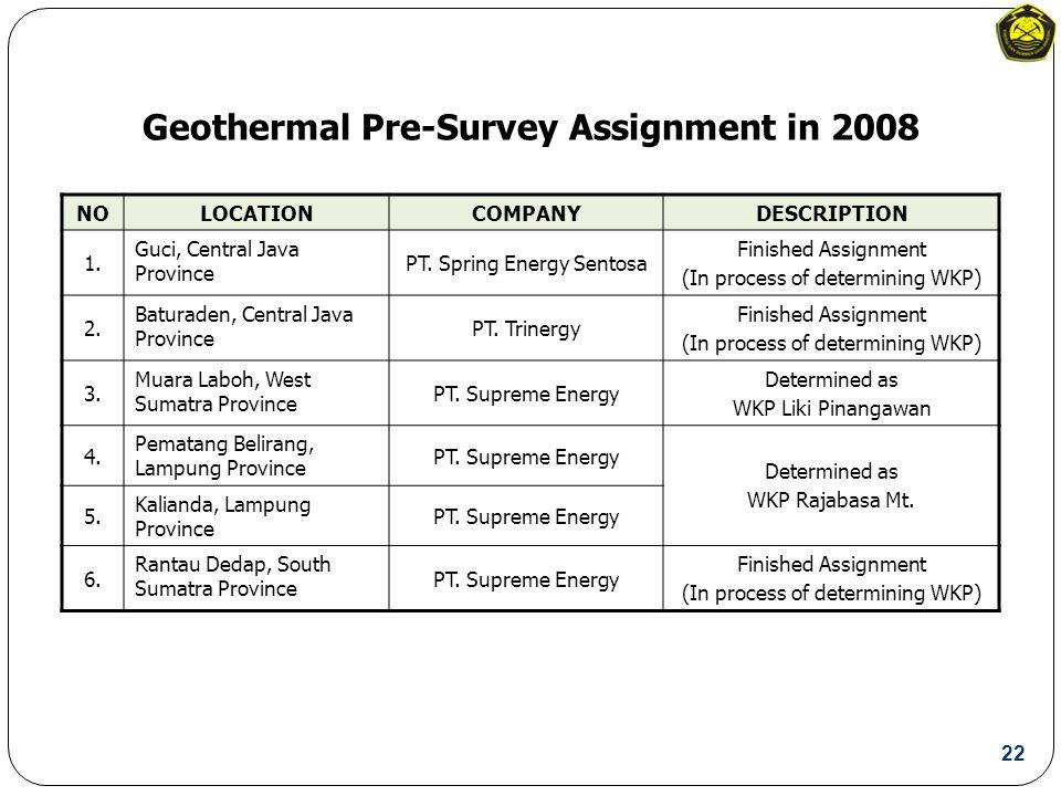 Geothermal Pre-Survey Assignment in 2008 NOLOCATIONCOMPANYDESCRIPTION 1.