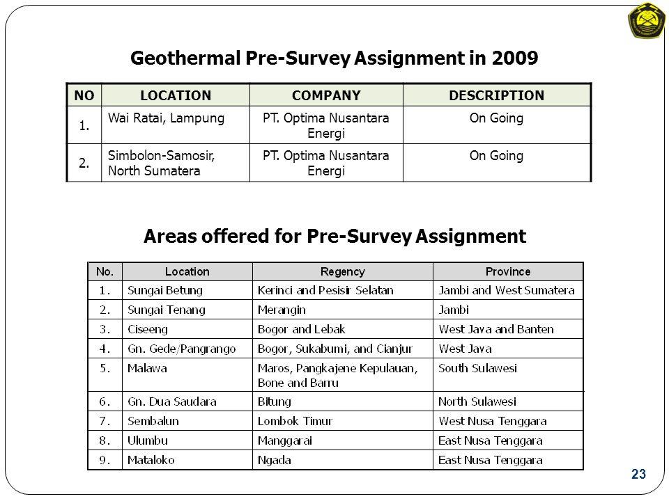 Geothermal Pre-Survey Assignment in 2009 NOLOCATIONCOMPANYDESCRIPTION 1.