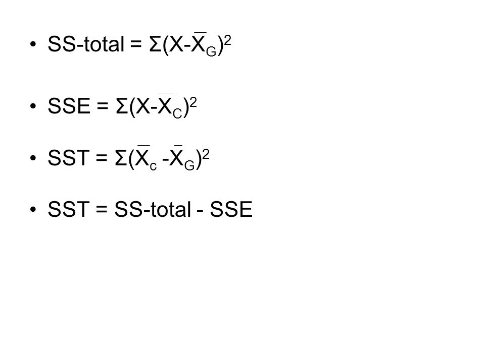 ANOVA Table Source of VariationSum of Squares Degrees of Freedom Mean SquareF Treatments Error Total SST SSE SS- Tolal k-1 n-k n-1 SST/(k-1) = MST SSE/(n-k) = MSE MST/ MSE