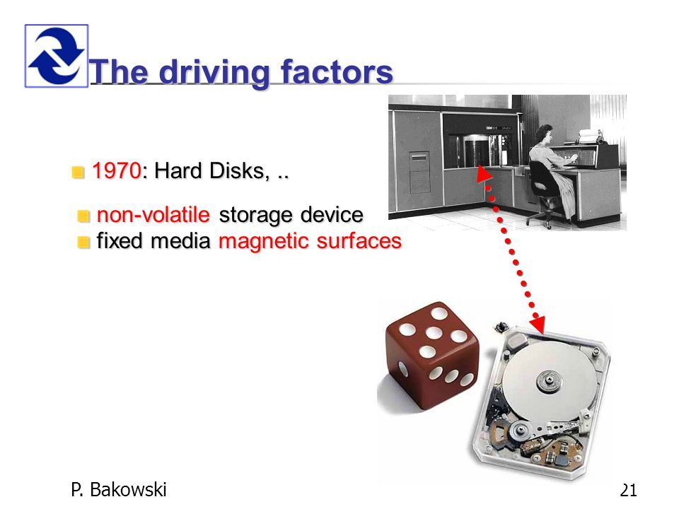 P. Bakowski 21 The driving factors 1970:Hard Disks,..