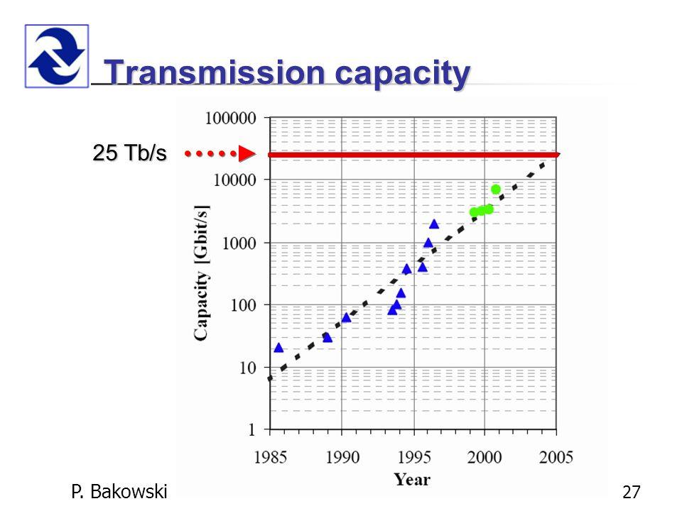P. Bakowski 27 Transmission capacity 25 Tb/s