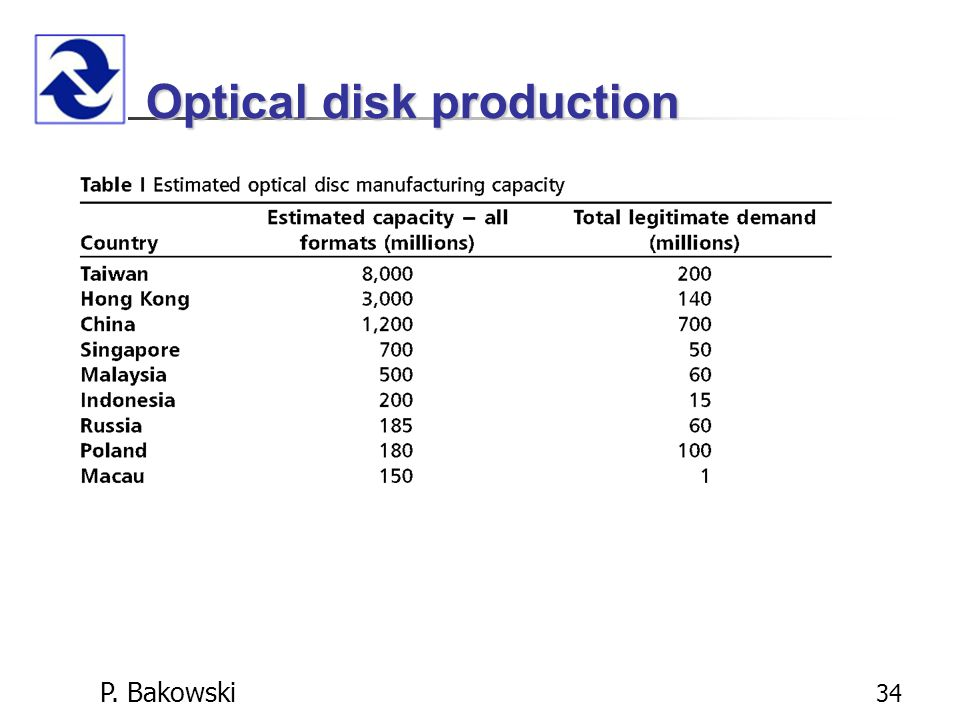 P. Bakowski 34 Optical disk production