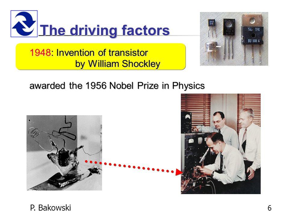 P.Bakowski 17 The driving factors 1952-1970:Fibre,..