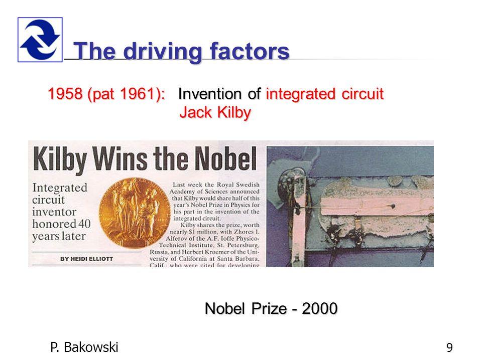 P.Bakowski 20 The driving factors 1987:Optical amplifiers,..