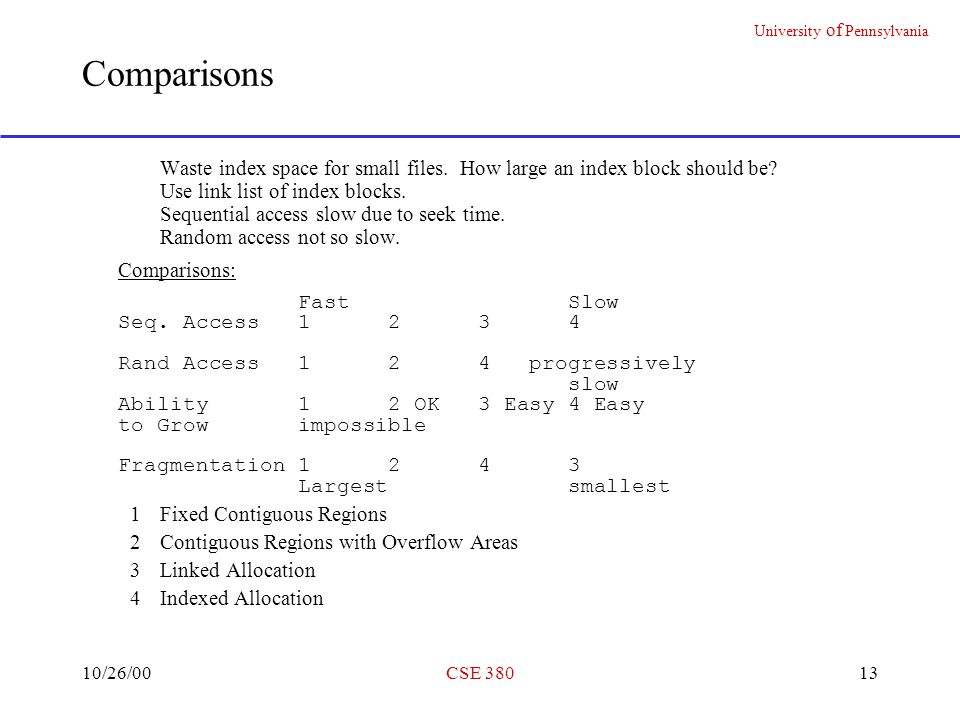 University of Pennsylvania 10/26/00CSE 38013 Comparisons Waste index space for small files.