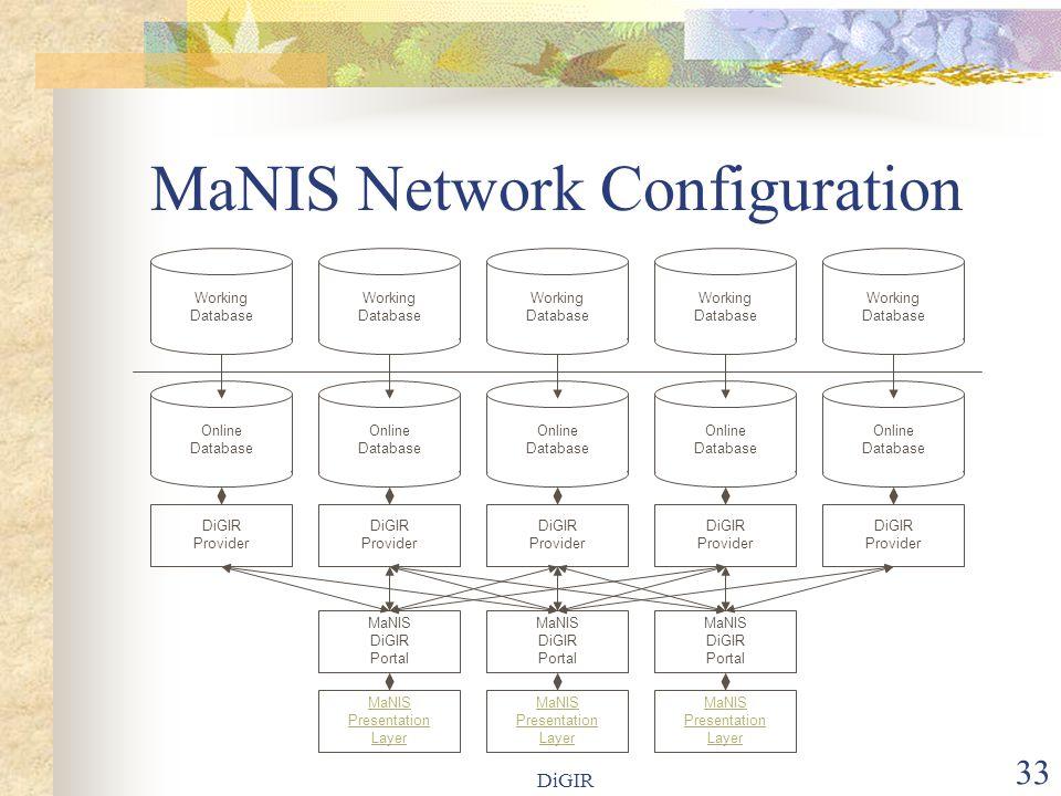 DiGIR 33 MaNIS Network Configuration Working Database Online Database Working Database DiGIR Provider MaNIS DiGIR Portal Working Database Online Datab
