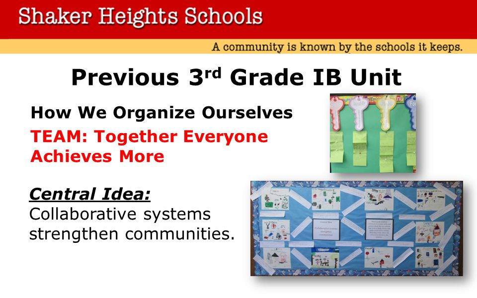 Previous 3 rd Grade IB Unit How We Organize Ourselves TEAM: Together Everyone Achieves More Central Idea: Collaborative systems strengthen communities.