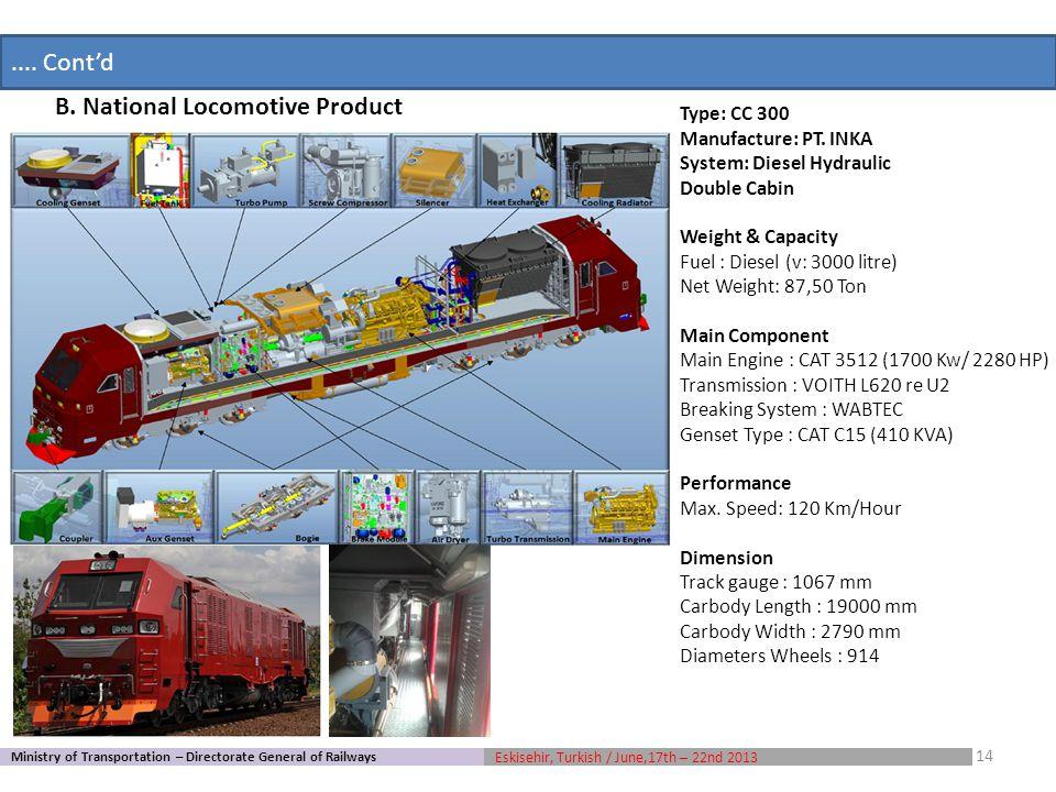 Type: CC 300 Manufacture: PT.