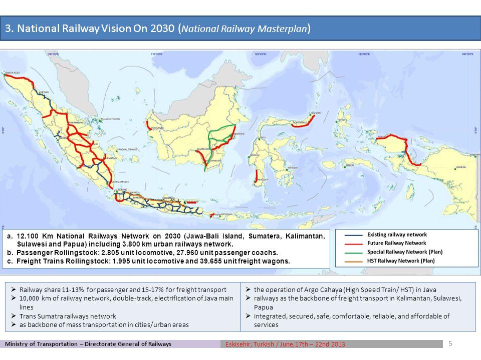 Ministry of Transportation – Directorate General of Railways Eskisehir, Turkish / June,17th – 22nd 2013....