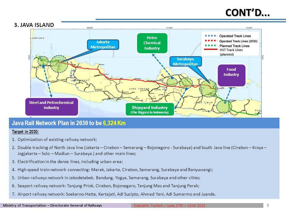 Bali Tourism Area Target in 2030 : Rail network connecting central economic activity and tourism area, such as: Denpasar, Tabanan, Gianyar, Singaraja, Negara, Bangli and Amlapura; Urban railway network (Denpasar); Developing airport train (Ngurah Rai); Bali Island Rail Network Plan in 2030 to be 326 Km 4.