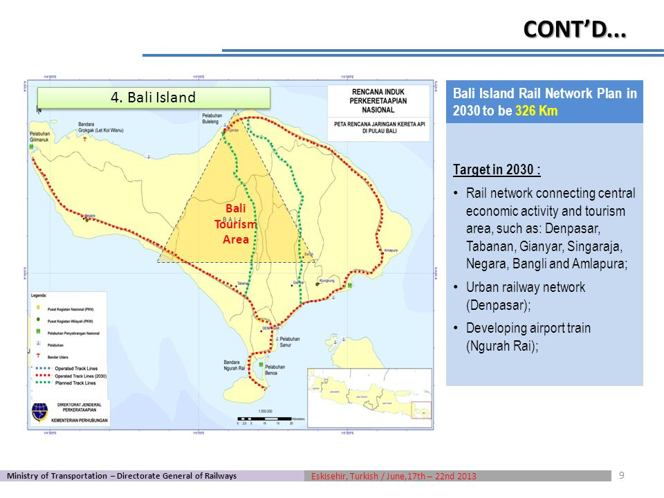 Bali Tourism Area Target in 2030 : Rail network connecting central economic activity and tourism area, such as: Denpasar, Tabanan, Gianyar, Singaraja, Negara, Bangli and Amlapura; Urban railway network (Denpasar); Developing airport train (Ngurah Rai); Bali Island Rail Network Plan in 2030 to be 326 Km 4.