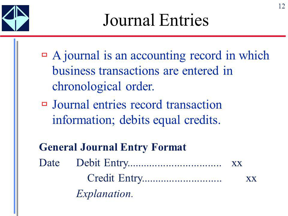 12 General Journal Entry Format Date Debit Entry.................................. xx Credit Entry............................. xx Explanation. Journa
