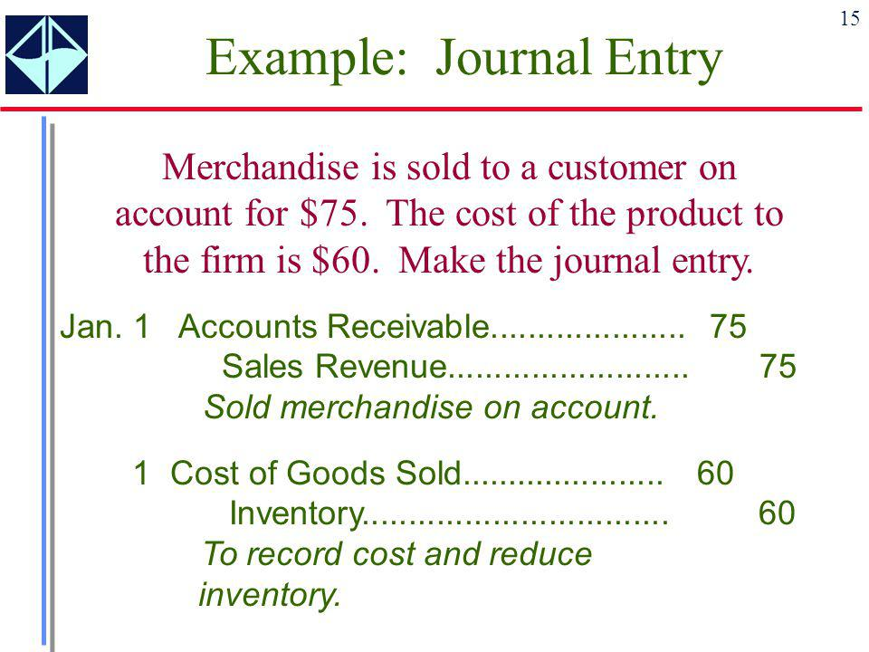 15 Example: Journal Entry Jan. 1 Accounts Receivable..................... 75 Sales Revenue.......................... 75 Sold merchandise on account. M