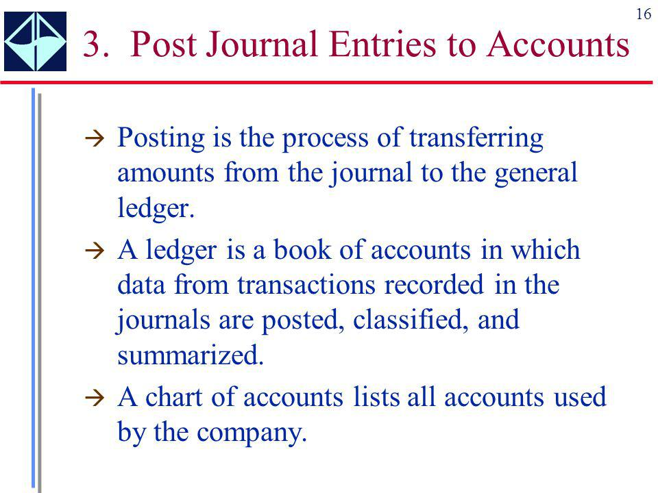 16 3. Post Journal Entries to Accounts  Posting is the process of transferring amounts from the journal to the general ledger.  A ledger is a book o