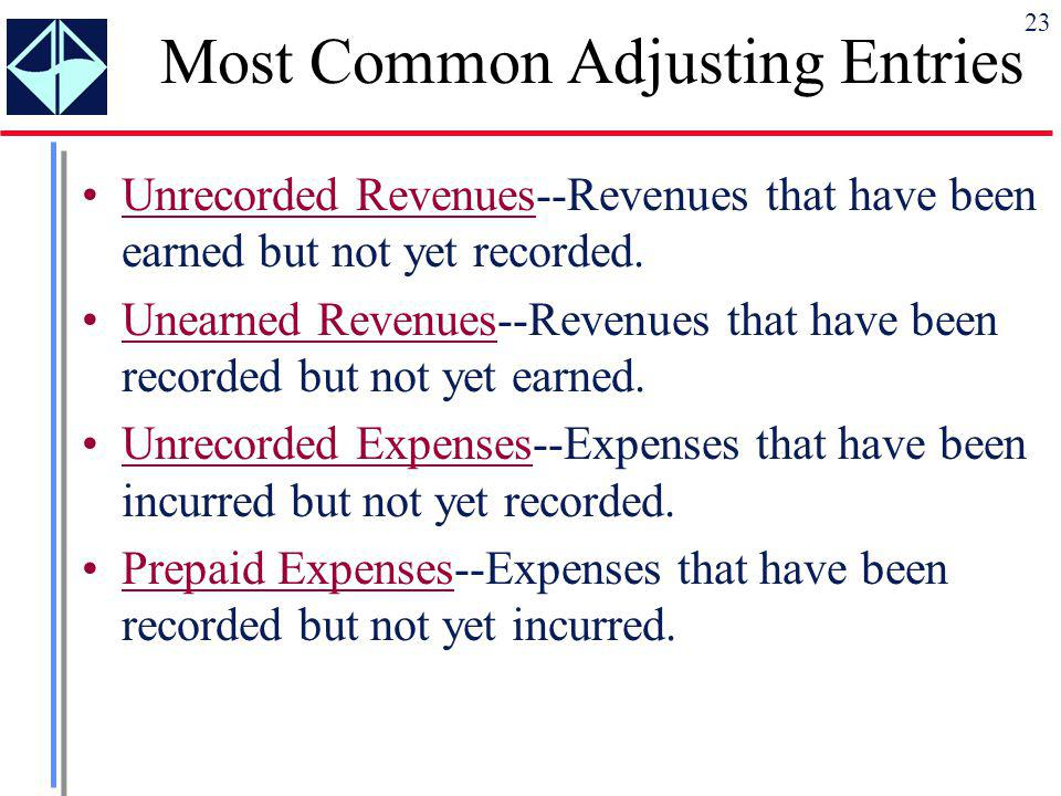 23 Most Common Adjusting Entries Unrecorded Revenues--Revenues that have been earned but not yet recorded. Unearned Revenues--Revenues that have been