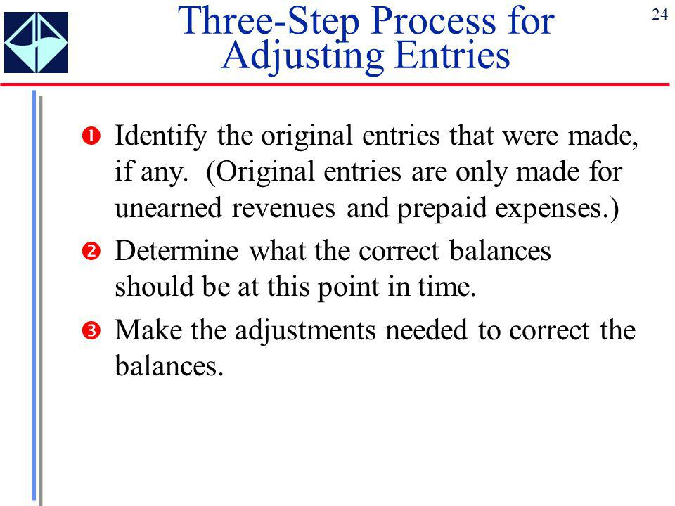 24 Three-Step Process for Adjusting Entries  Identify the original entries that were made, if any. (Original entries are only made for unearned reven