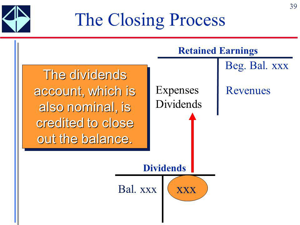 39 Dividends Bal. xxx The Closing Process xxx The dividends account, which is also nominal, is credited to close out the balance. Expenses Retained Ea