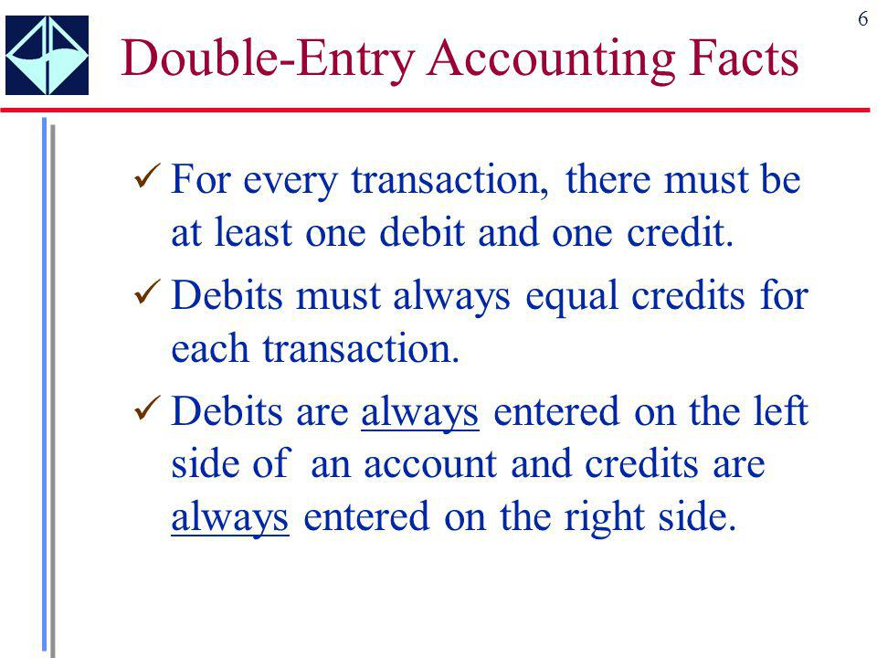 6 For every transaction, there must be at least one debit and one credit. Debits must always equal credits for each transaction. Debits are always ent