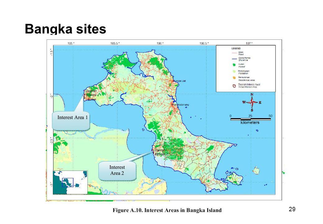 29 Bangka sites