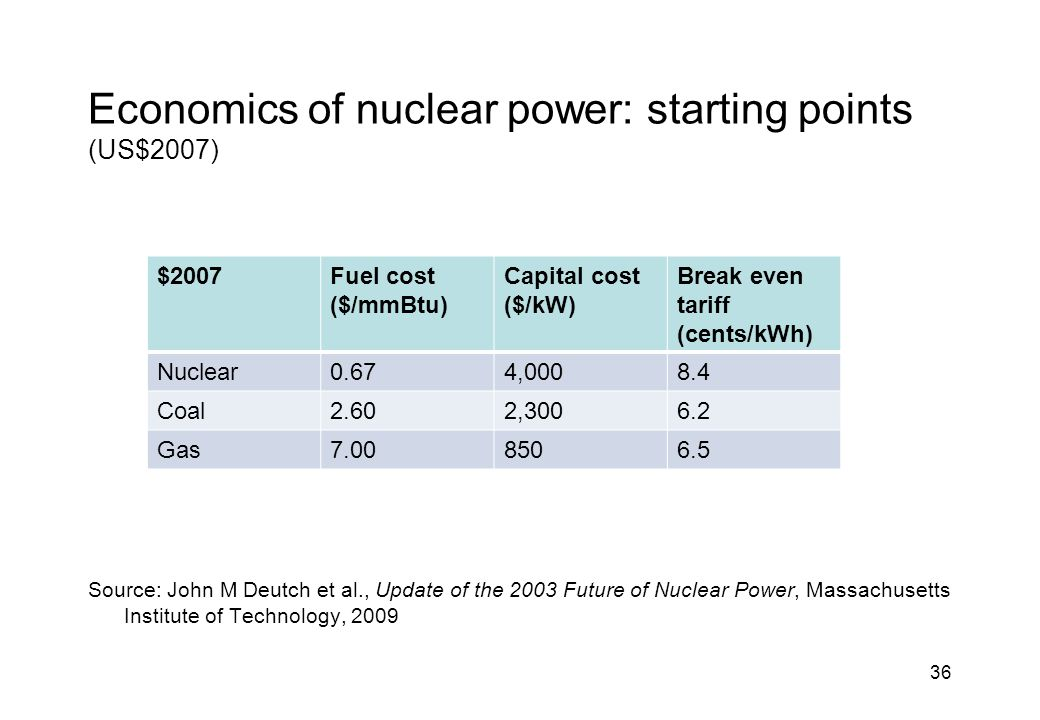36 Economics of nuclear power: starting points (US$2007) Source: John M Deutch et al., Update of the 2003 Future of Nuclear Power, Massachusetts Institute of Technology, 2009 $2007Fuel cost ($/mmBtu) Capital cost ($/kW) Break even tariff (cents/kWh) Nuclear0.674,0008.4 Coal2.602,3006.2 Gas7.008506.5