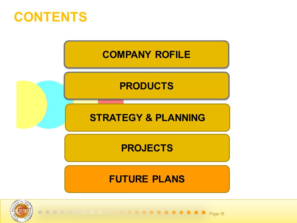 June 14 2014 Page 18 CONTENTS COMPANY ROFILE PRODUCTS STRATEGY & PLANNING PROJECTS FUTURE PLANS