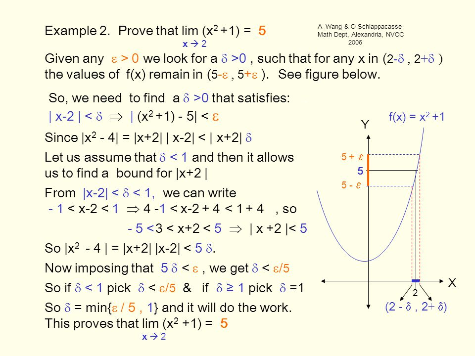 5 5 +  5 -  f(x) = x 2 +1 Example 2. Prove that lim (x 2 +1) = 5.