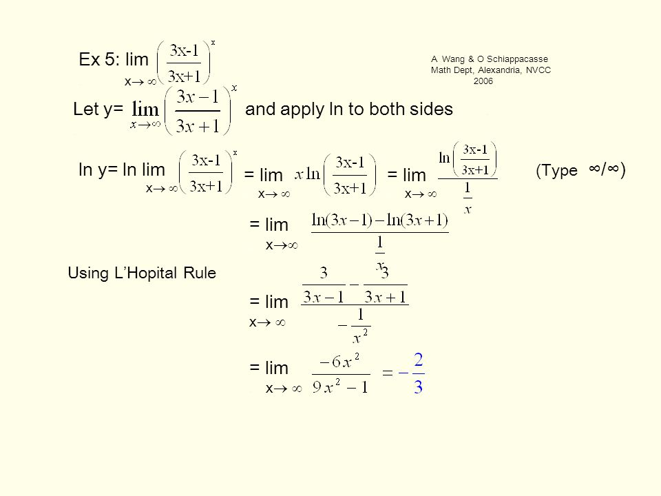 Ex 5: lim.. x   Let y= and apply ln to both sides..