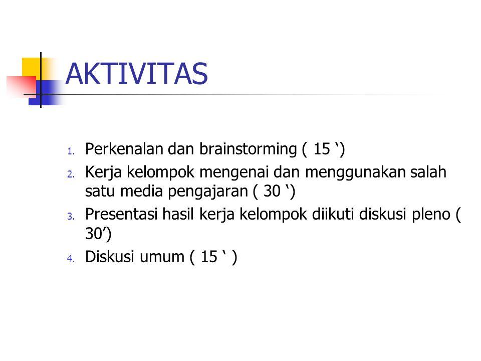 AKTIVITAS 1. Perkenalan dan brainstorming ( 15 ') 2.