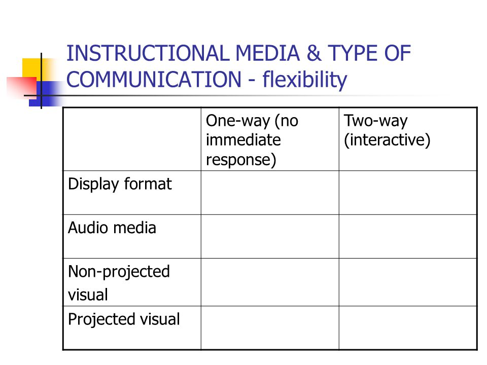 INSTRUCTIONAL MEDIA & PRODUCTION PREPARATION No preparationSimple preparation Complicated preparation Display format Audio media Non-projected visual Projected visual