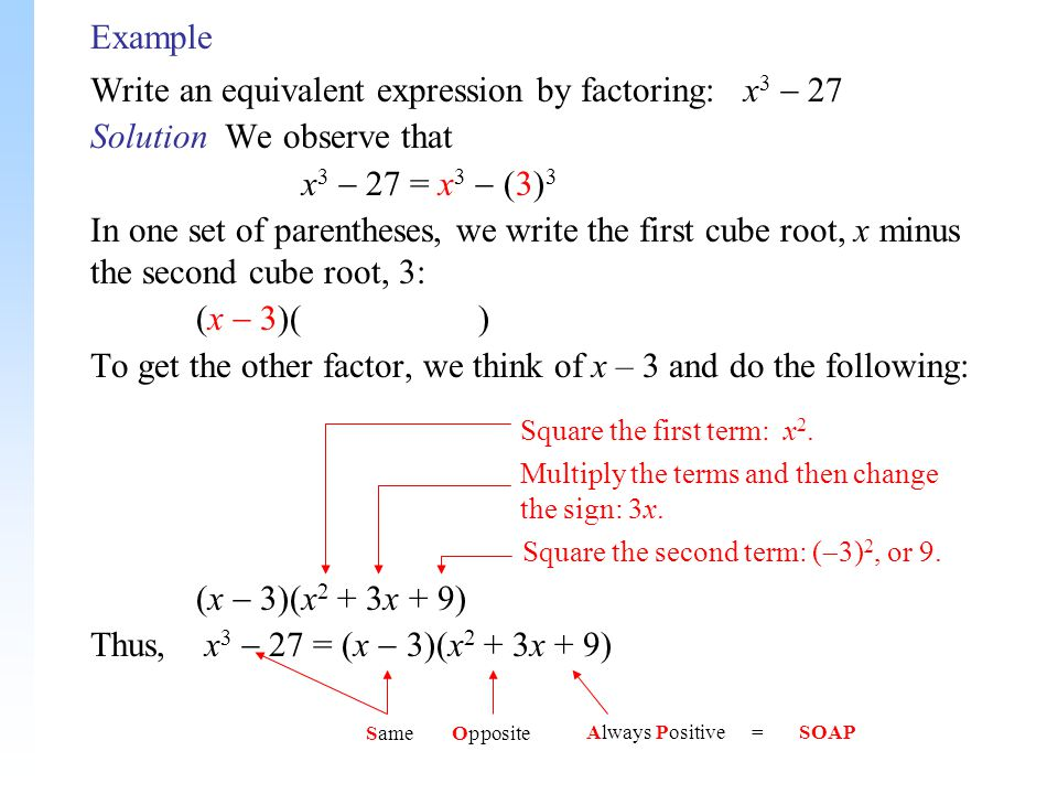 Example Write an equivalent expression by factoring: x 3  27 Solution We observe that x 3  27 = x 3  (3) 3 In one set of parentheses, we write the