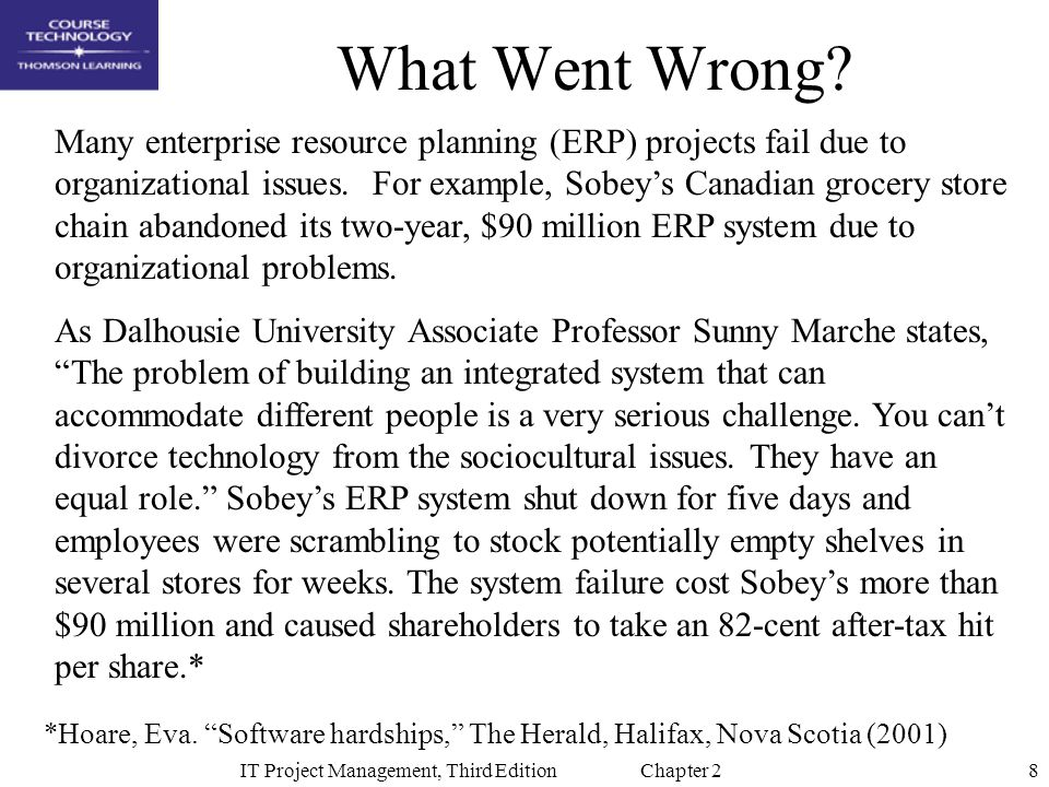 8IT Project Management, Third Edition Chapter 2 What Went Wrong.