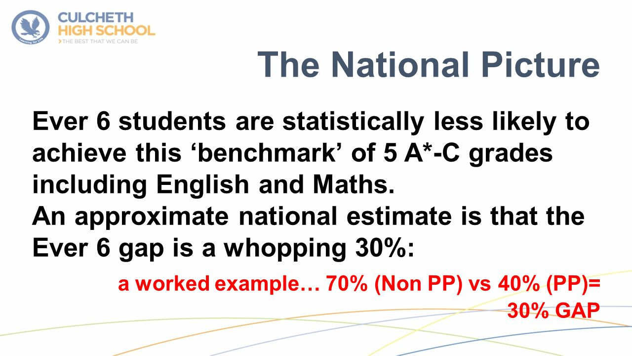 Ever 6 students are statistically less likely to achieve this 'benchmark' of 5 A*-C grades including English and Maths.