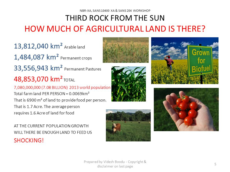 NBR-XA, SANS 10400 XA & SANS 204 WORKSHOP THIRD ROCK FROM THE SUN HOW MUCH OF AGRICULTURAL LAND IS THERE? 13,812,040 km² Arable land 1,484,087 km² Per