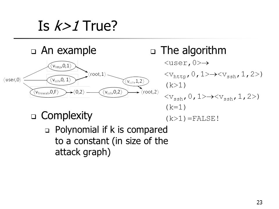 Is k>1 True? 23  The algorithm   ) (k>1)  ) (k=1) (k>1)=FALSE!  An example  Complexity  Polynomial if k is compared to a constant (in size of t