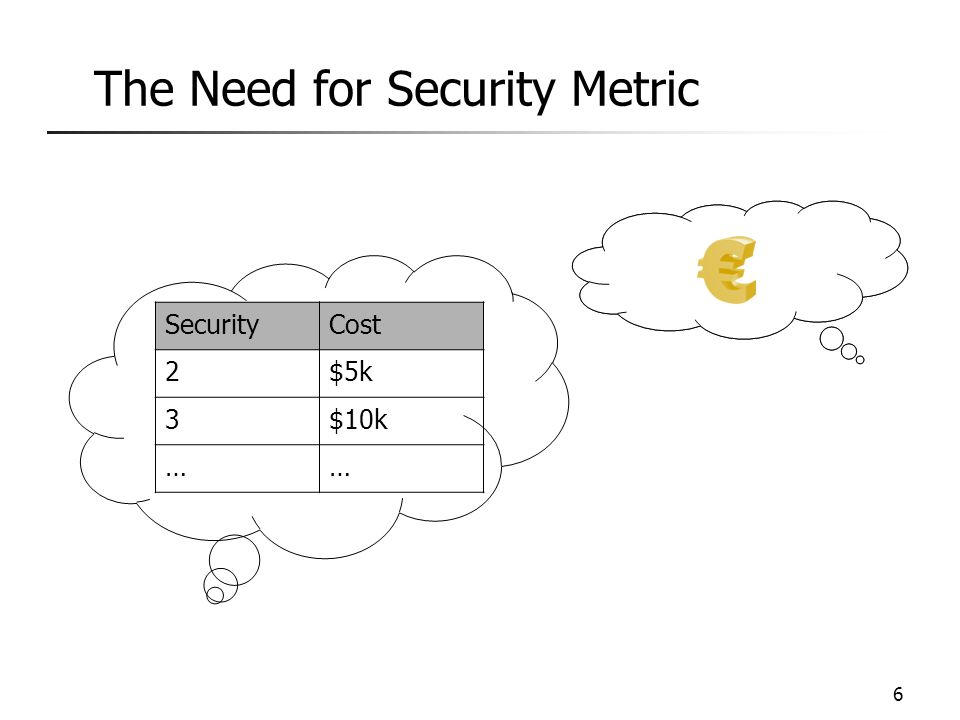 "The Need for Security Metric 6 ""Much more secure""? How much more? SecurityCost 2$5k 3$10k ……"