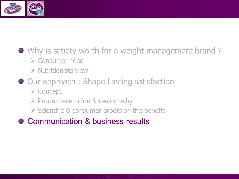 Vitalinea Acceleration Unit - 13th September 2006 Why is satiety worth for a weight management brand .