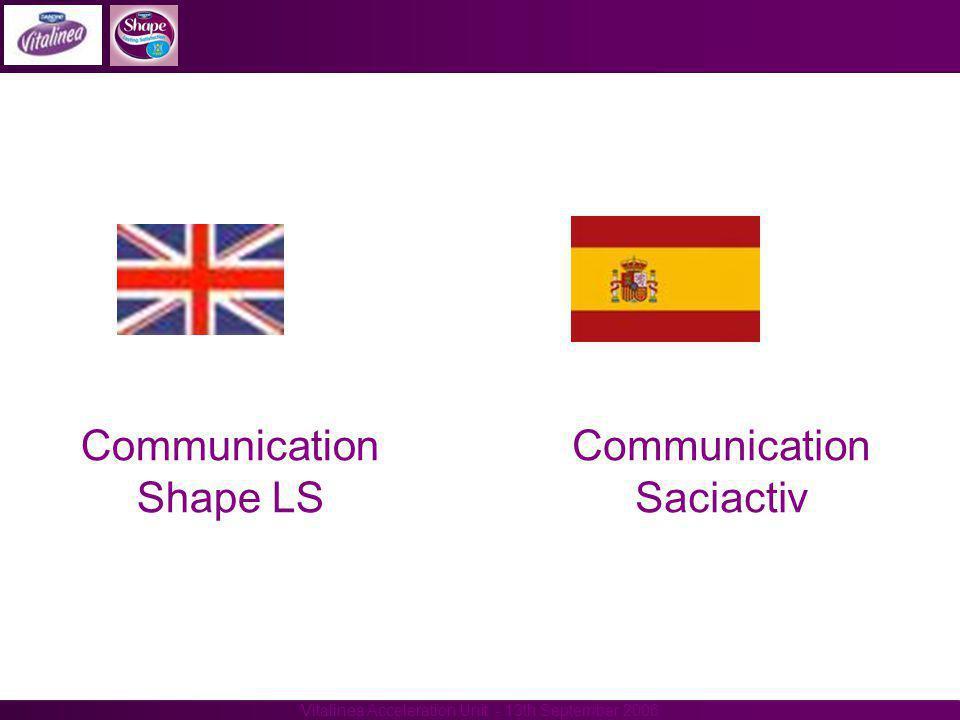 Vitalinea Acceleration Unit - 13th September 2006 Communication Shape LS Communication Saciactiv