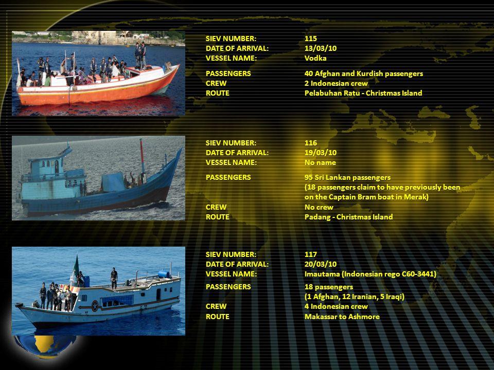 SIEV NUMBER:117 DATE OF ARRIVAL:20/03/10 VESSEL NAME:Imautama (Indonesian rego C60-3441) PASSENGERS18 passengers (1 Afghan, 12 Iranian, 5 Iraqi) CREW4
