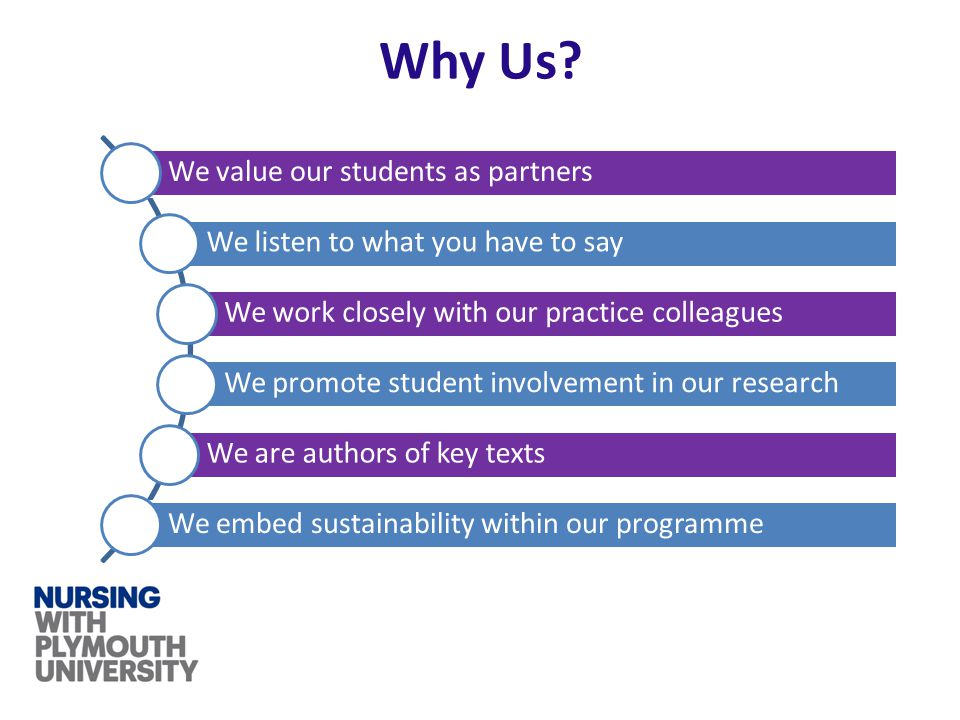 Why Us? We value our students as partners We listen to what you have to say We work closely with our practice colleagues We promote student involvemen