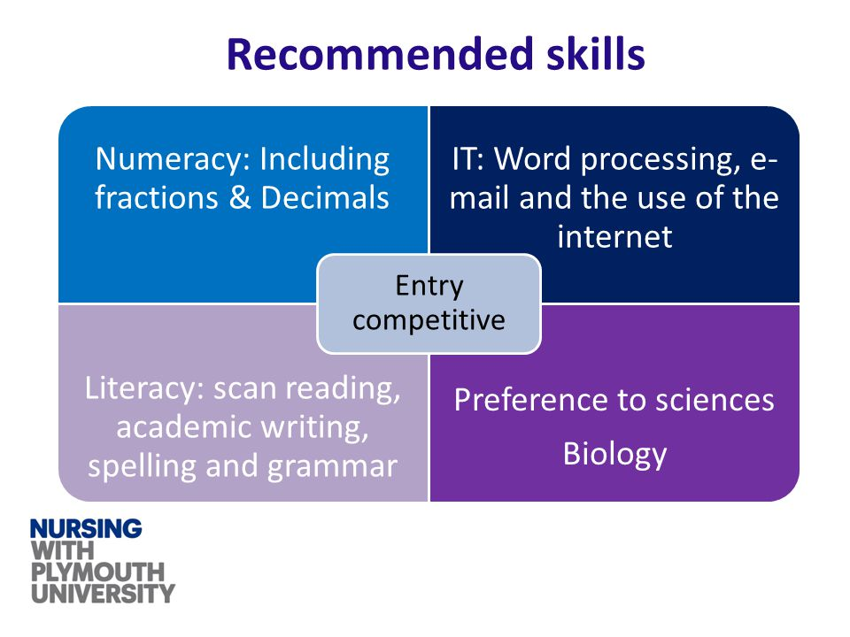 Recommended skills Numeracy: Including fractions & Decimals IT: Word processing, e- mail and the use of the internet Literacy: scan reading, academic writing, spelling and grammar Preference to sciences Biology Entry competitive