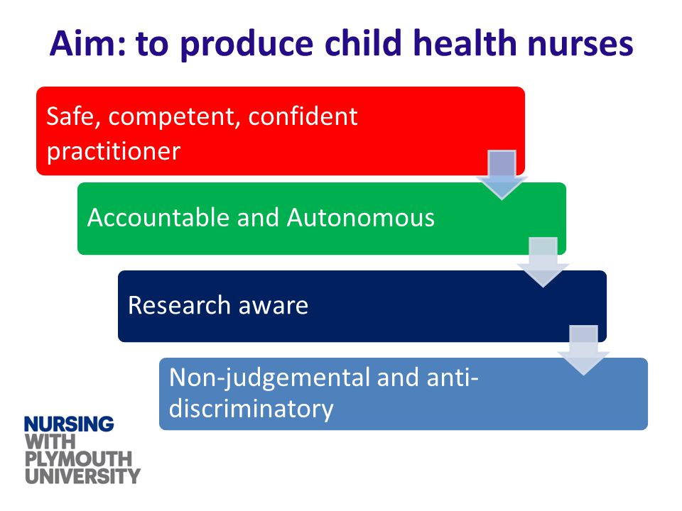 Aim: to produce child health nurses Safe, competent, confident practitioner Accountable and AutonomousResearch aware Non-judgemental and anti- discriminatory