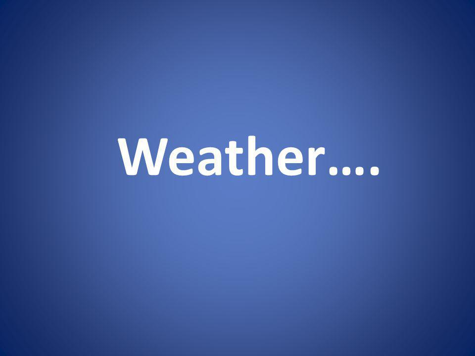 Weather….