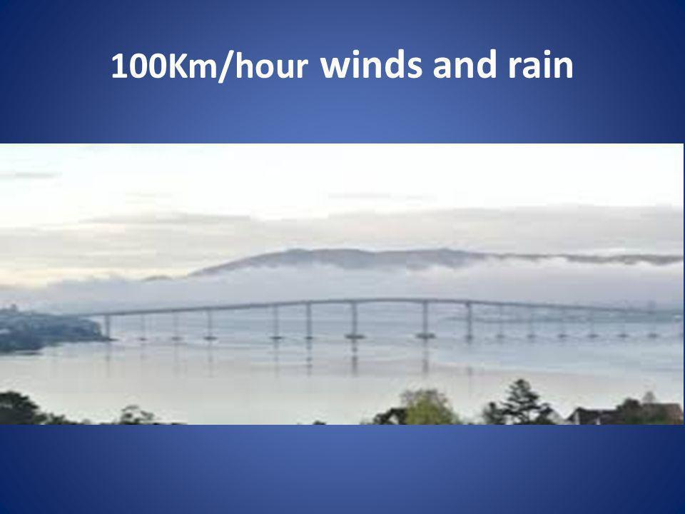 100Km/hour winds and rain