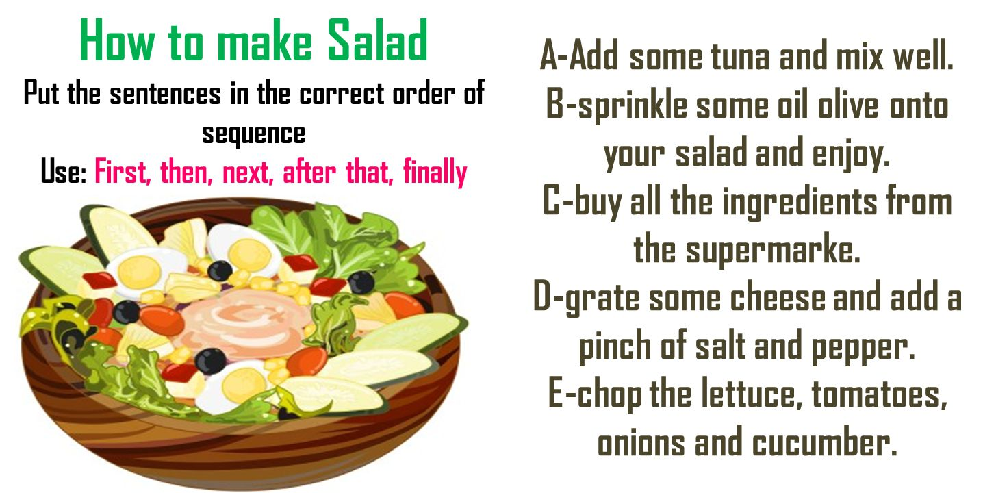 How to make Salad Put the sentences in the correct order of sequence Use: First, then, next, after that, finally A-Add some tuna and mix well. B-sprin